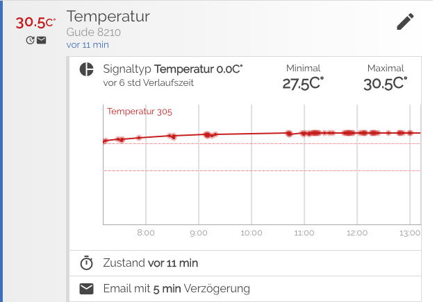 Temperaturerfassung mit Grenzbereichen, Erfassung mit Gude Sensoren, Anzeige mit nicedoku.